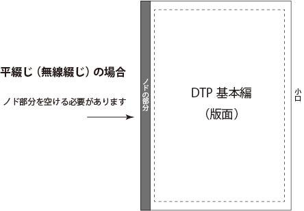 dtp_hanzura_01-01